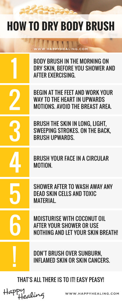 How to Body Brush